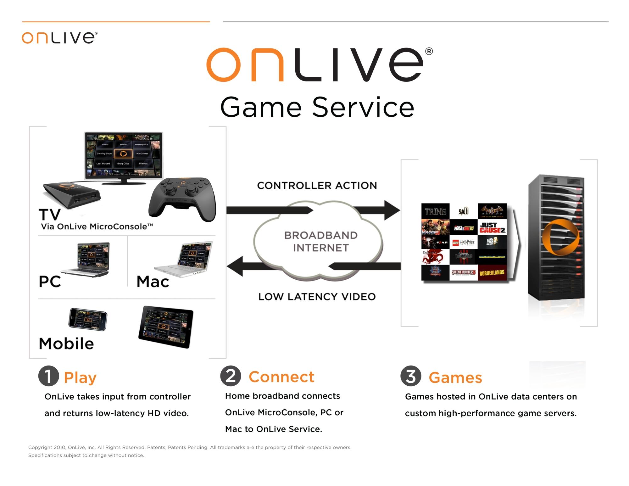 OnLive Game Service